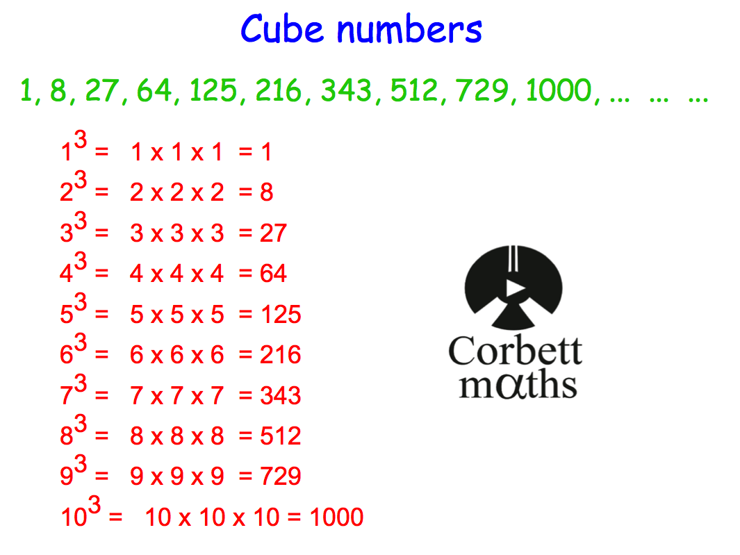 Cube Numbers Revision | Corbettmaths