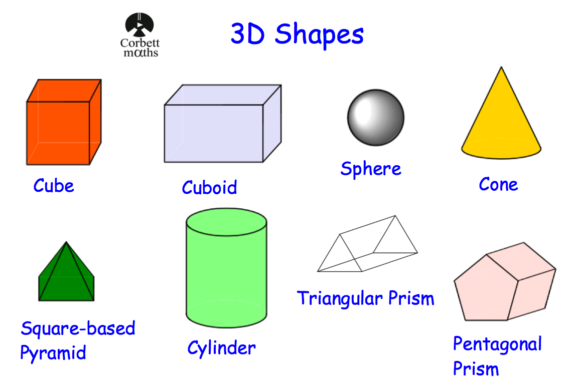 Worksheets Shape Names names of 3d shapes revision corbettmaths